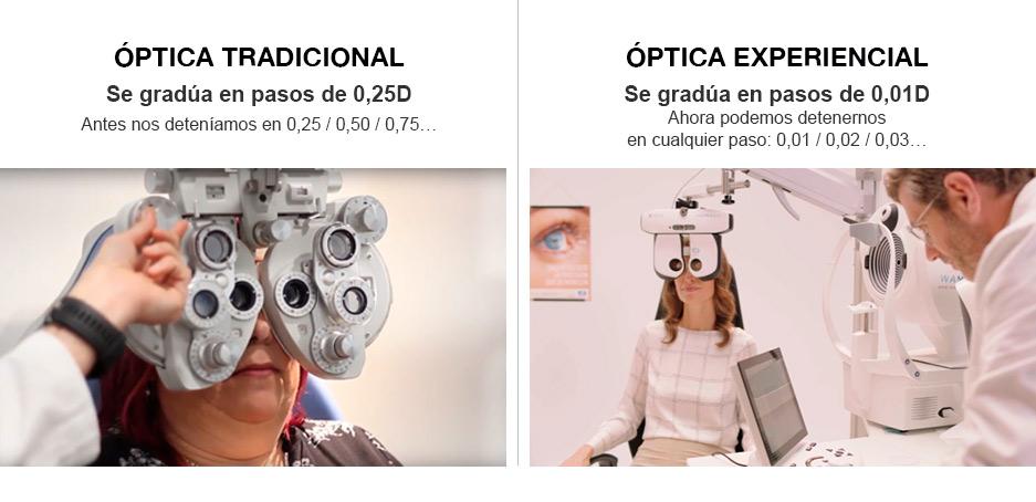 Optica tradiciona vs Optica experiencial