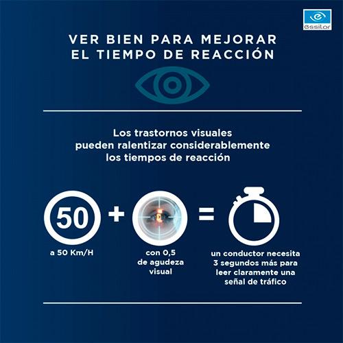 La visión y el tiempo de reacción en carretera